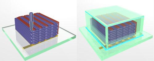 3D Printed Microbatteries
