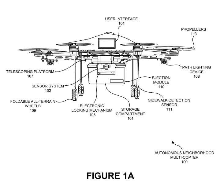 Drone Patent Index June 2015